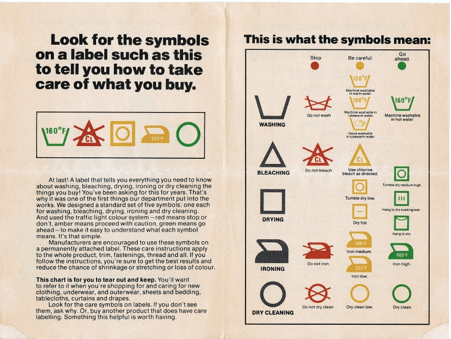 Canadian Fashion Connection Laundry Symbols